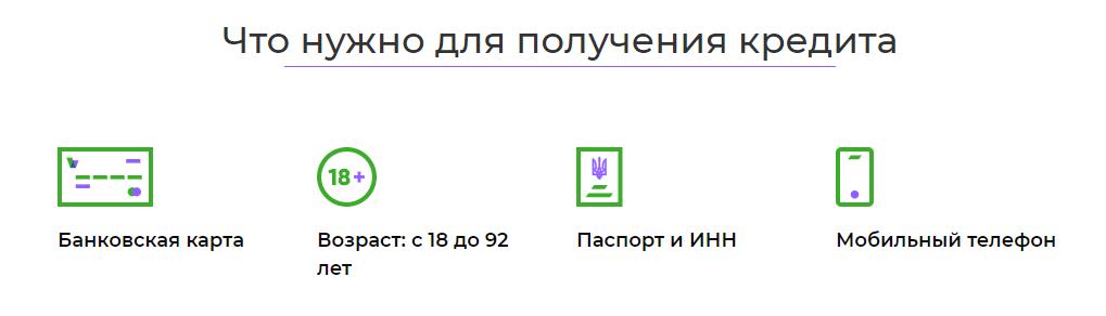 Moneyveo: личный кабинет
