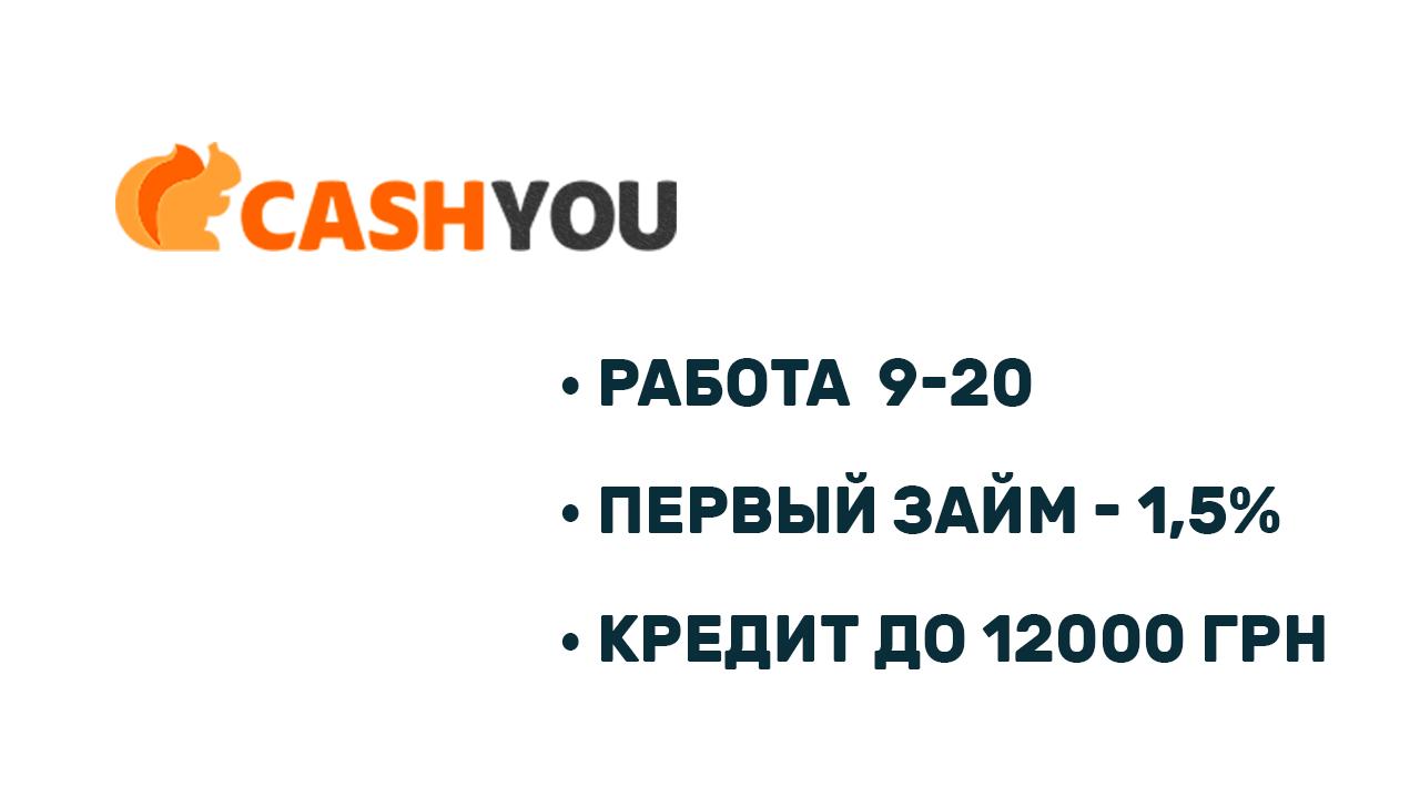 cash you займы личный кабинет