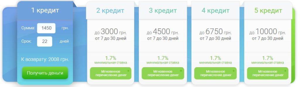 деньги в любом банкомате Украины