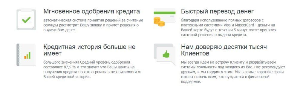 cli кредит онлайн отп банк кредитная карта информация