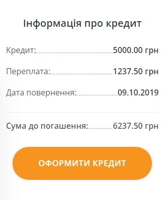 выдача кредита