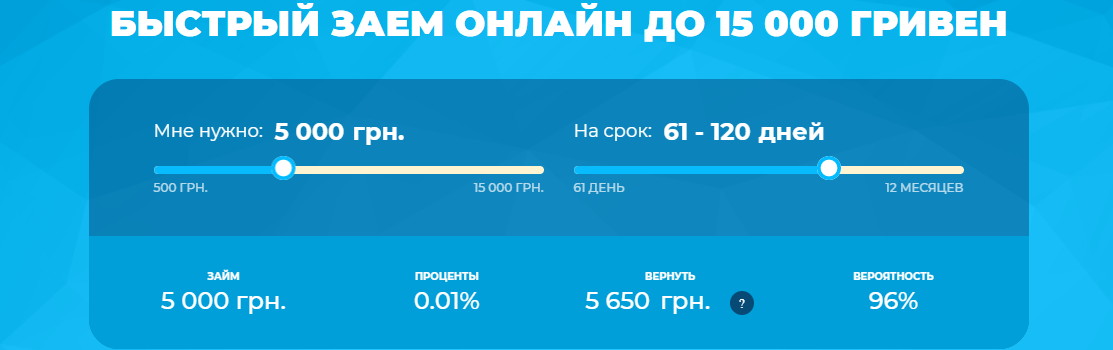 Кредит на сумму до 15 000 гривен под 0,01%