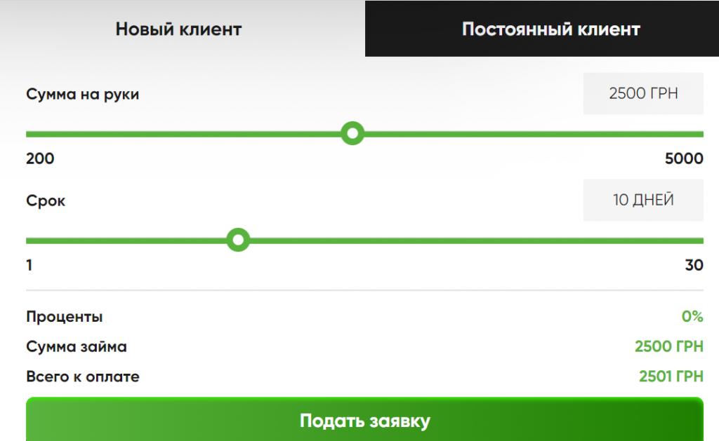 Кредит на лояльных условиях в ZenCredit