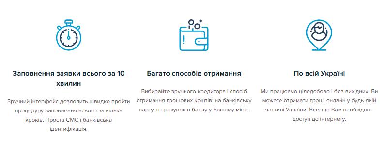 Оформить кредит через онлайн-сервис СardZen