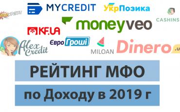 ТОП микрокредитных компаний в Украине - Доход
