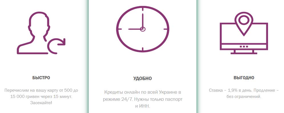 оформить займ в ГрошиВсим на карту за 15 минут