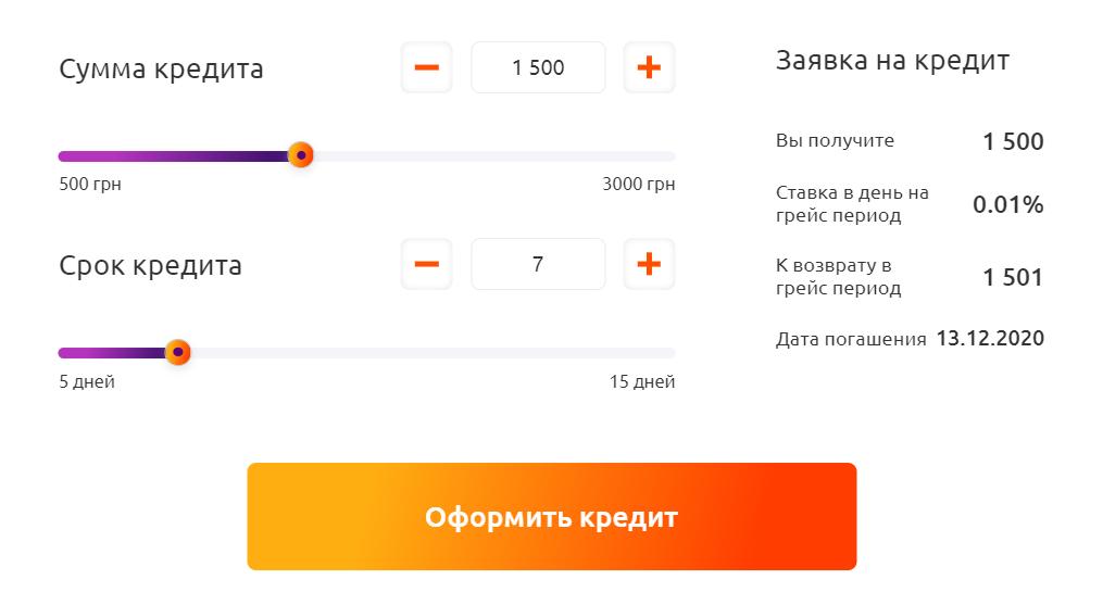 EasyCash Оформить быстрый кредит онлайн
