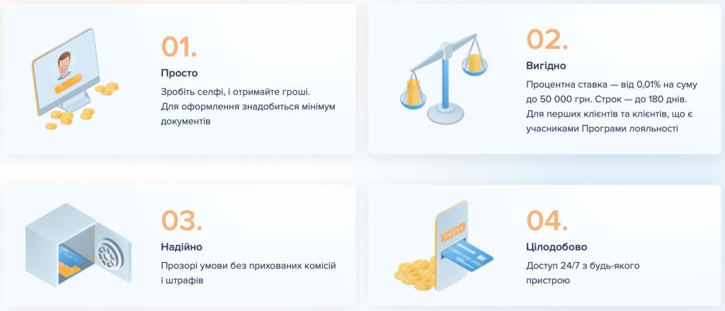 Обзор кредитной организации SelfieCredit